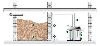 HERZ Armaturen котли на биомаса